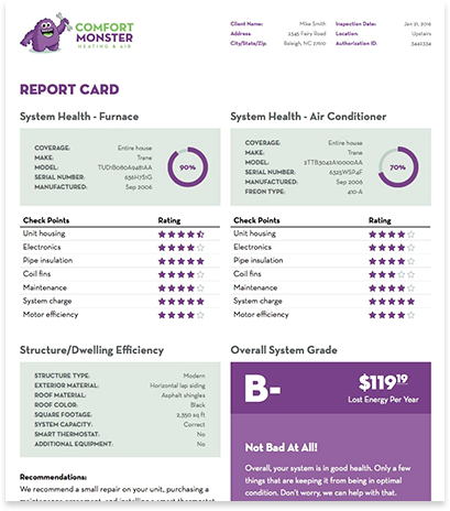 Comfort Monster's HVAC Report Card gives you an overview of your HVAC system in an easy-to-understand format.
